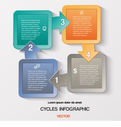 Cycles infographic with text areas four positions vector