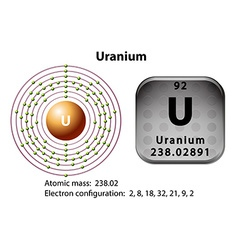 Symbol and electron diagram for uranium vector