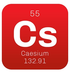 Caesium chemical element vector