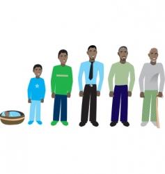 male age progress vector image