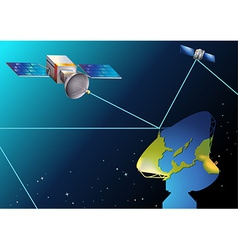 Satellites near earth vector