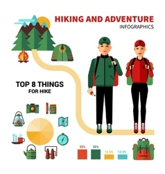 Camping infographics with 8 top things for hike vector