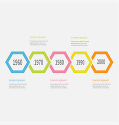 Five step timeline infographic colorful polygon vector