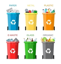 Waste management concept vector