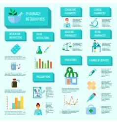 Pharmacist infographic set vector