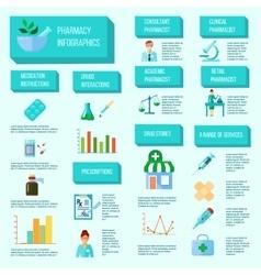 Pharmacist infographic set vector