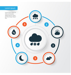 Nature icons set collection of sun-cloud wet vector