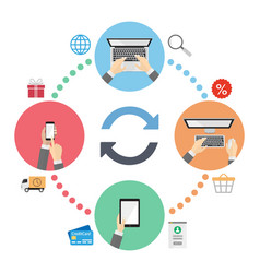 Online shopping process vector