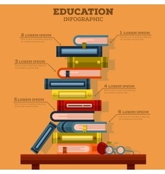 Education infographic with pile of school books vector