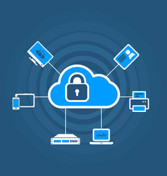 cloud security concept icon with padlock vector image vector image