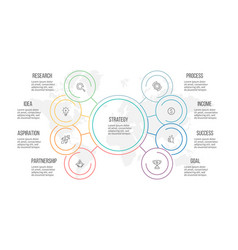 Outline infographic organization chart with 8 vector