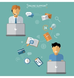 Concept of technical online support vector