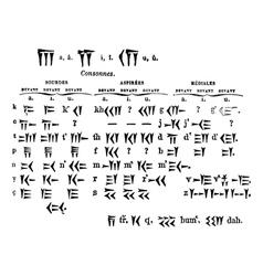Cuneiform Script vintage engraved vector image