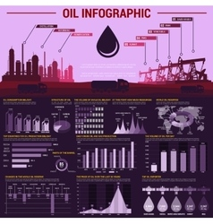 Oil industry infographic poster template vector image vector image