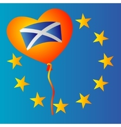 Scotland and eu illutration vector