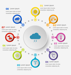 Infographic template with weather icons vector