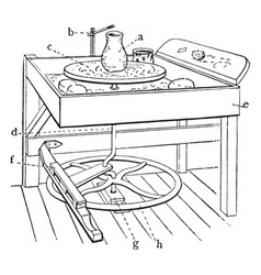 Potters wheel used to spin a piece of clay using vector