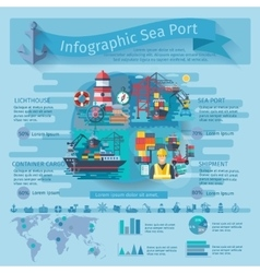 Sea port infographics set vector