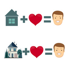 love and home is happiness vector image