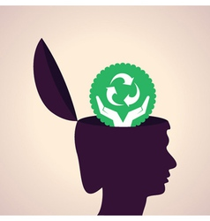 thinking concept-Human head with recycle symbol vector image