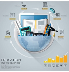 Global education and graduation infographic with vector
