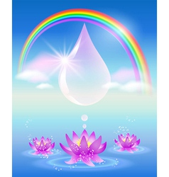 Symbol of clean water vector