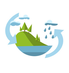 Concept with icon of environment vector