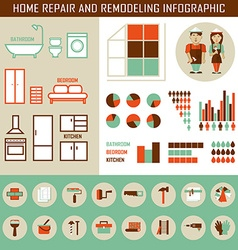 Home repair and remodeling infographic vector image vector image