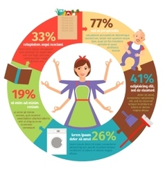 Housewife infographic vector image