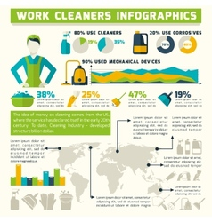 Cleaning infographics set vector