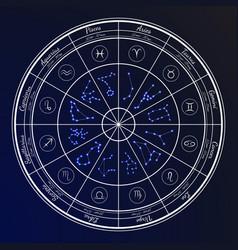 zodiac horoscope set in the circle vector image
