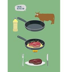 Roast Tenderloin of beef Bon appetit Frightened by vector image