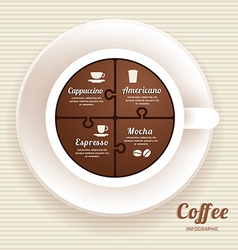 Infographic Template with Coffee Cup Jigsaw vector image