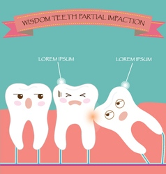 Wisdom teeth partial eruption impaction vector