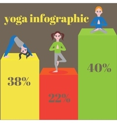 Yoga kids infographic gymnastics for children and vector