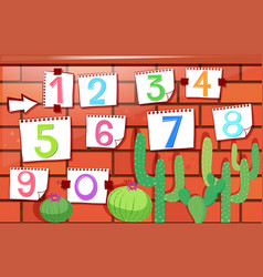 Counting numbers on the brickwall vector