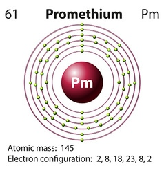 Symbol and electron diagram for promethium vector