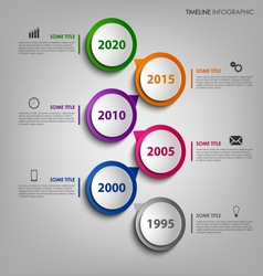 Time line info graphic with colorful design round vector