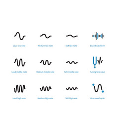 sound types cycle duotone icons on white vector image