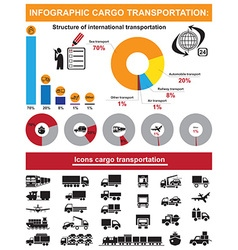 infographic cargo transportation icons vector image