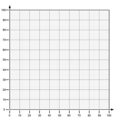 graph paper coordinate paper grid vector image