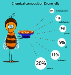 Chemical composition drone jelly vector