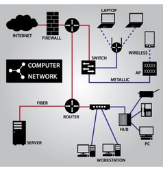 Computer network connection icons eps10 vector