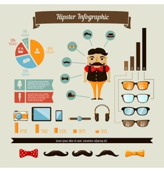 Hipster infographics elements set with geek boy vector