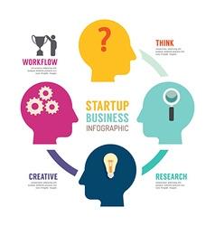 Startup Business design concept head shape vector image