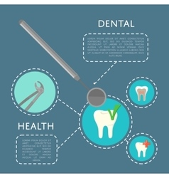 Dental health banner with medical instruments vector