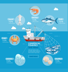 Commercial fishing business plan infographics vector