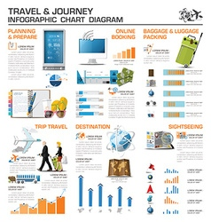 Travel and journey infographic chart diagram vector