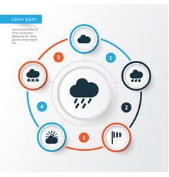 Climate icons set collection of cloudy flag sun vector