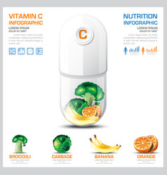 Vitamin c chart diagram health and medical vector
